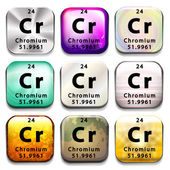 A periodic table button showing Chromium — Stock Vector