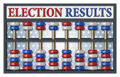 Election Results Abacus — Stock Photo