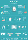 Dentistry infographics — ストックベクタ
