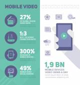 Mobile Online Video Infographics — Stock Vector