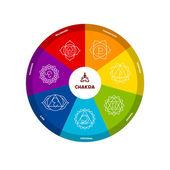 Color chakra scheme on white background — Stock Vector