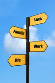 Personal Goals written on road sign board with blue sky background (Love, life, family, work) — Stock Photo