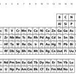 元素周期表中的插图 — 图库矢量图片 #53138351
