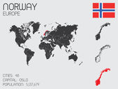 Set of Infographic Elements for the Country of Norway — Стоковое фото