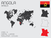 Set of Infographic Elements for the Country of Angola — Stockvector