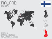 Set of Infographic Elements for the Country of Finland — Stockvector