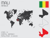 Set of Infographic Elements for the Country of Mali — Stockvector