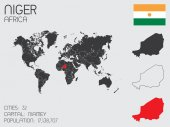 Set of Infographic Elements for the Country of Niger — Stockvector