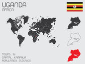 Set of Infographic Elements for the Country of Uganda — Stockvector