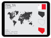 Set of Infographic Elements for the Country of Malta — Stock Vector