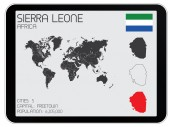 Set of Infographic Elements for the Country of Sierra Leone — Stock Vector