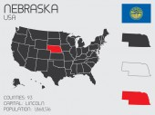Set of Infographic Elements for the State of Nebraska — Stock Photo