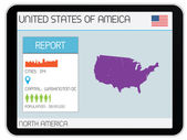 Set of Infographic Elements for the Country of United States of  — Stock Photo