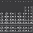 Periodic Table of the Elements — Stock Photo #58406379