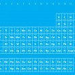 Periodic Table of the Elements — Stock Photo #58406409