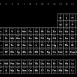 Periodic Table of the Elements — Stock Photo #58406415