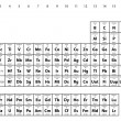 Periodic Table of the Elements — Stock Photo #58406421
