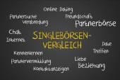 Singleboersen Vergleich wordcloud — Foto de Stock