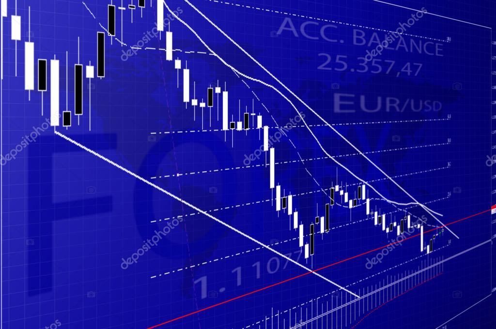 Top 10 forex charting software