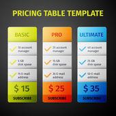 Vektorové cenové tabulky Šablona — Stock vektor