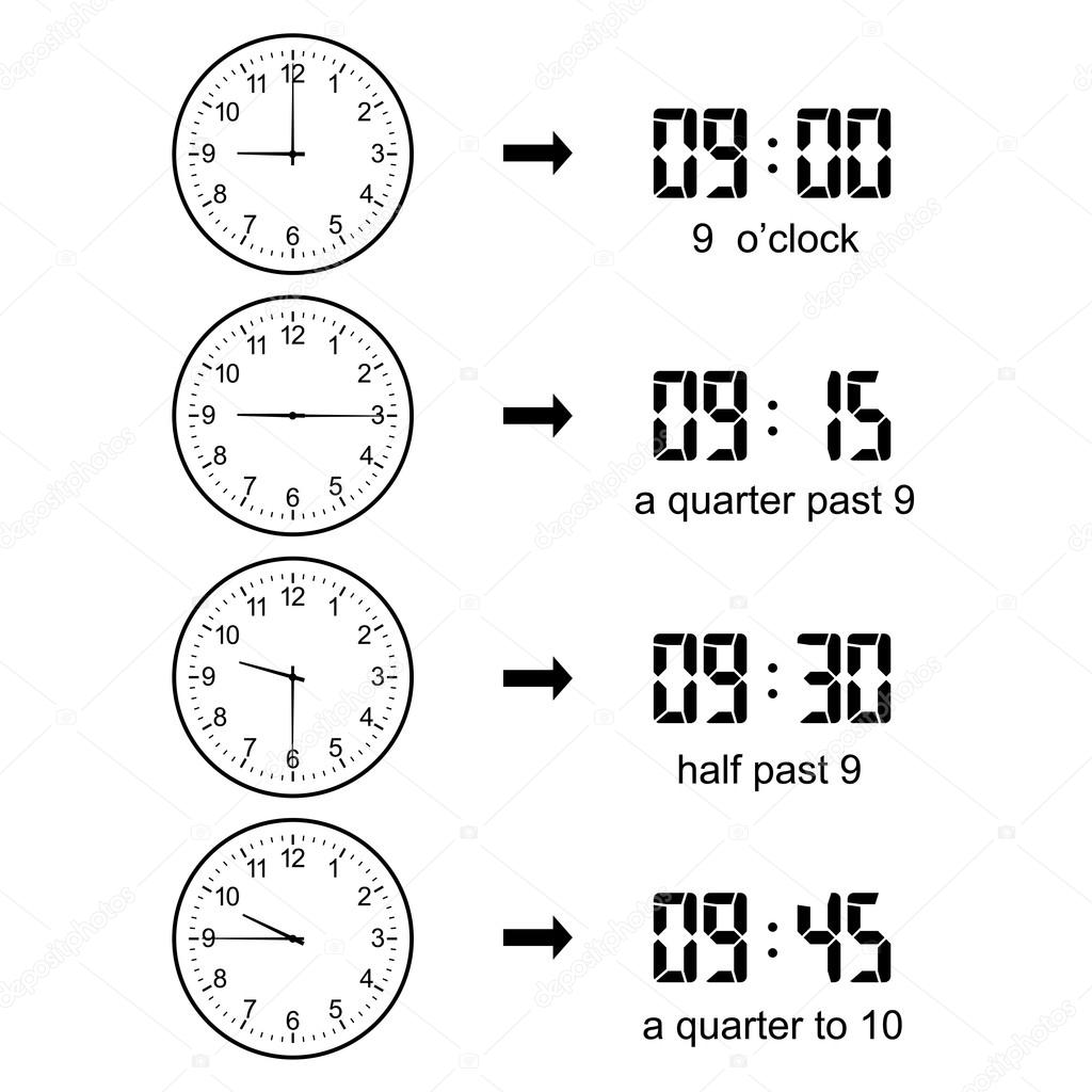 Worksheet Clock Learning learning time clock set vector stock attaphongw 111013778 111013778