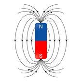 Magnetic field vector — Stock Vector
