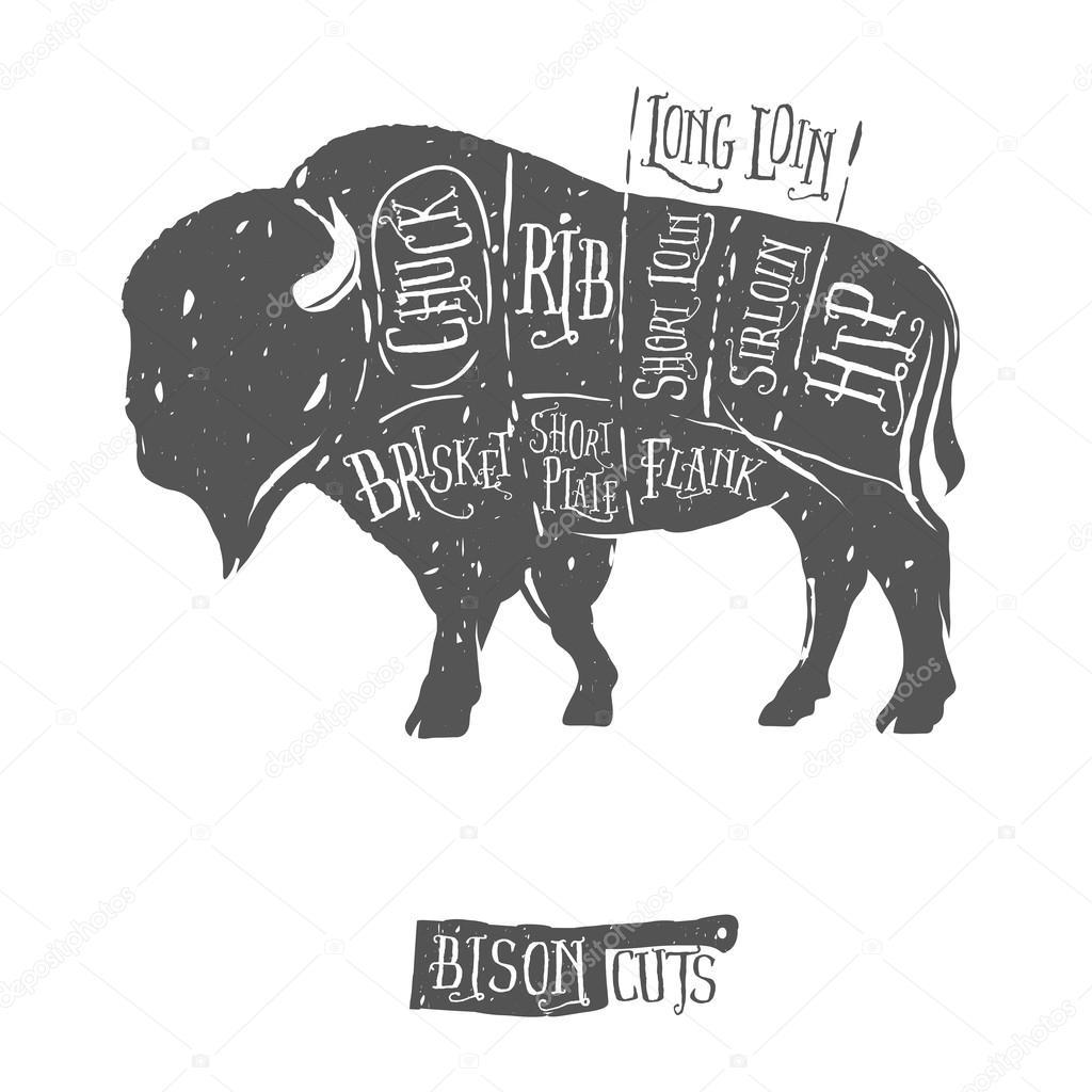 схема магазина бизон