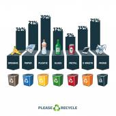 Trash Types Statistic Infographic with Recycling Bins — Stock Vector