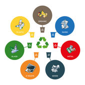Trash Categories with Recycling Bins — Stock Vector