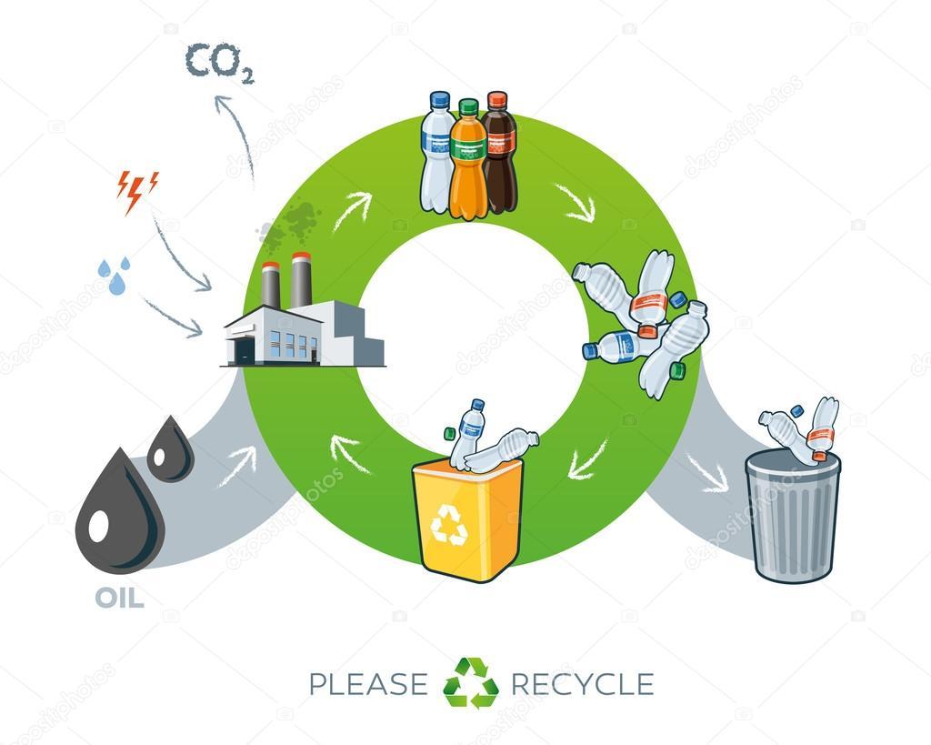 Green Energy Drinks In Bottles