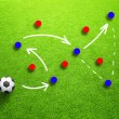 Soccer strategy game plan with players and ball — Stock Photo #72216145