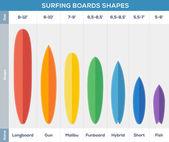 冲浪板类型矢量图 — 图库矢量图片