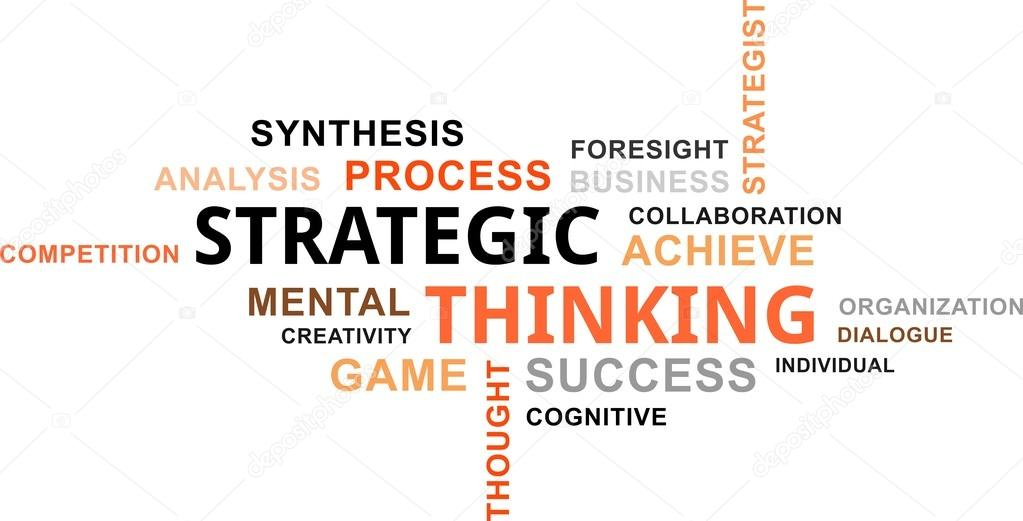 strategic thinking assenment