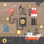Extraction of oil. — Stock Vector