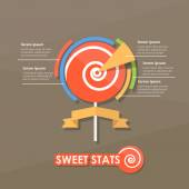 Sweet stats   candy — Stock Vector