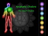 Anahata Chakra — Stock Photo