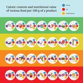 Voedingswaarde van verschillende producten, infographics, vector — Stockvector