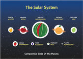 Solar system. Comparative sizes of the planets relative to fruit and berries — Stock Vector