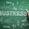 Hand drawn business icons on green chalkboard — Stock Photo #56062781