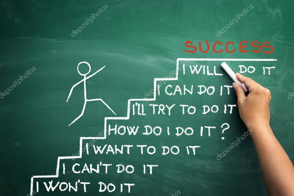 glaube an sich selbst