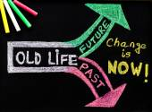 Change is now, handwriting with chalk on blackboard, lifestyle change concept — Foto de Stock