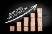 Words Customer Satisfaction on ascending arrow above bar graph — Stock Photo