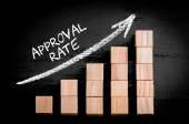 Words Approval Rate on ascending arrow above bar graph — Stock Photo