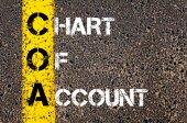 Obchodní zkratka Coa jako účetní osnovu — Stock fotografie