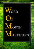 Business Acronym WOMM as WORD OF MOUTH MARKETING — Stock Photo