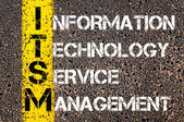 Business Acronym ITSM — Foto Stock