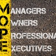 Business Acronym MOPE as Managers Owners Professional Executives — Stock Photo #77178723
