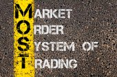 Business Acronym MOST as Market Order System Of Trading — Stock Photo