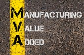Business Acronym MVA as Manufacturing Value Added — Stock Photo