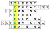 Crossword puzzle for the word Teacher (highlighted) and related words Student, Education, Learning, School, Helping, Supervising, Training — Stock Vector